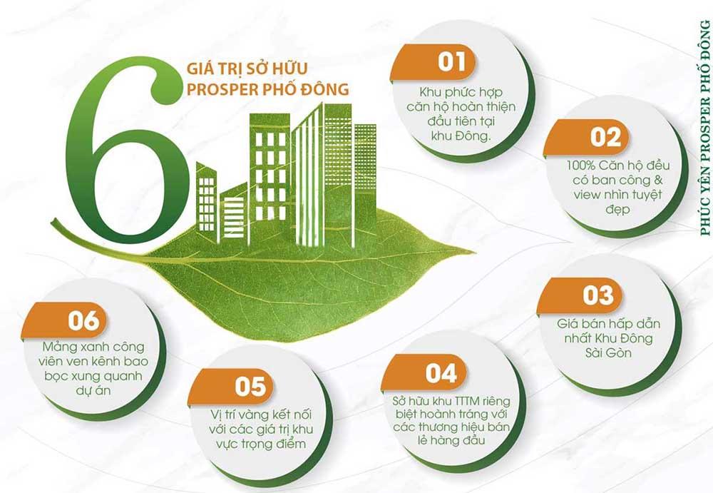 6 lý do nên sở hữu căn hộ Phúc Yên Prosper Phố Đông