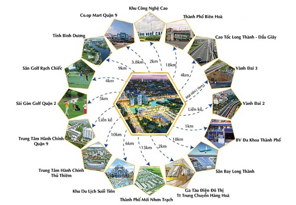 Liên kết vùng vinhomes grand park